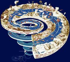 El planeta y todo lo que en él habita está en constante evolución, es decir cambiando, aceptarlo es la mejor opción.