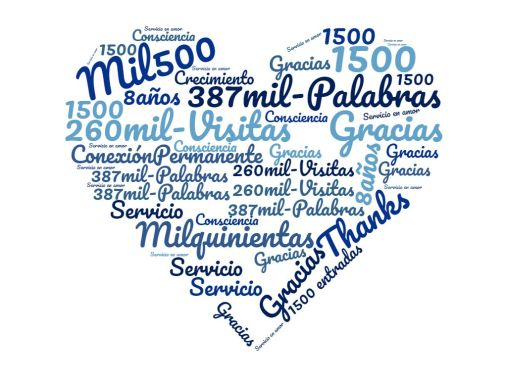 wordcloud-1500 articulos CP